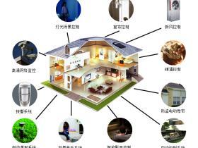 智能家居及智能家庭影院整体解决方案