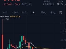 chia等虚拟币暴跌,硬盘价格何时能恢复正常?