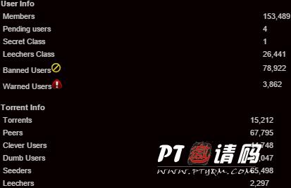 【Yelloworld、XWT】PT站开放注册中