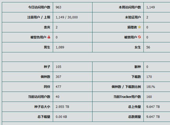 【HDPter】开放注册三天