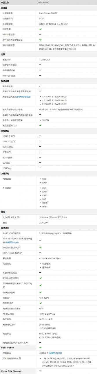 群晖DS416Play 评测(上)-产品规格解析