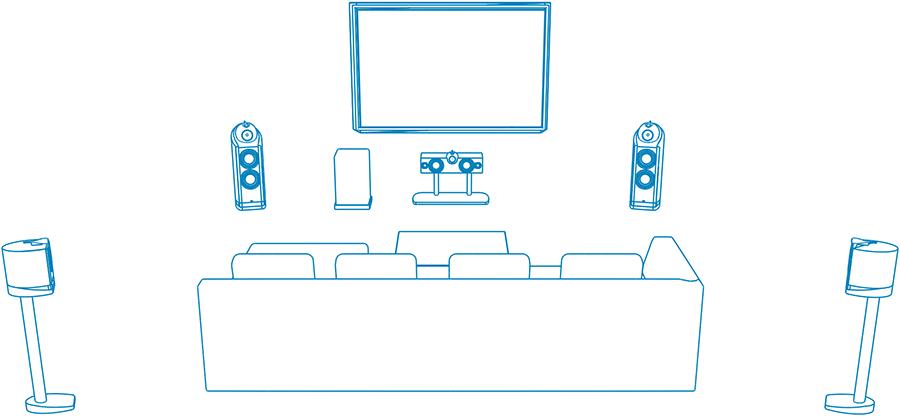 家庭影院DIY攻略 认识篇 – 2.1 从5.1到7.1