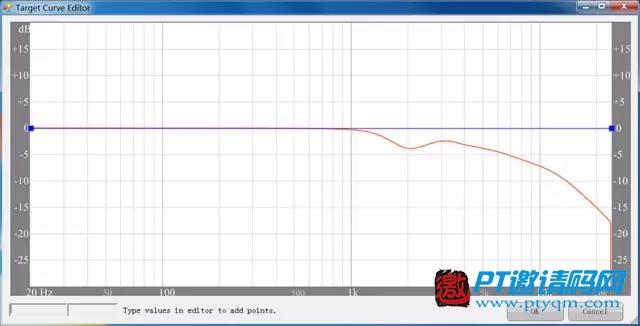 家庭影院DIY攻略 认识篇 – 7.5 标准的频率响应曲线