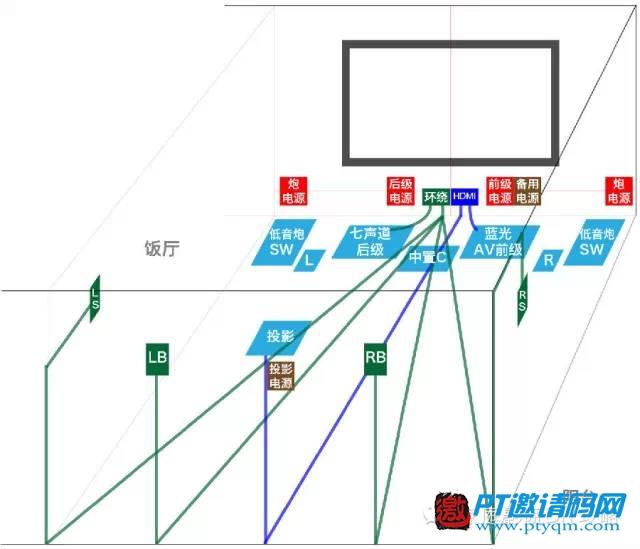 家庭影院DIY攻略 攻略篇 – 2.1 布线方案