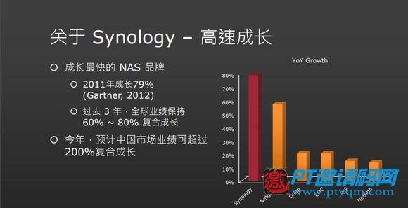 和其它NAS相比,群晖NAS到底好在哪?