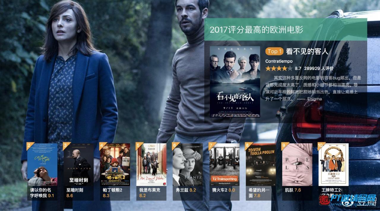 豆瓣2017年度电影榜单