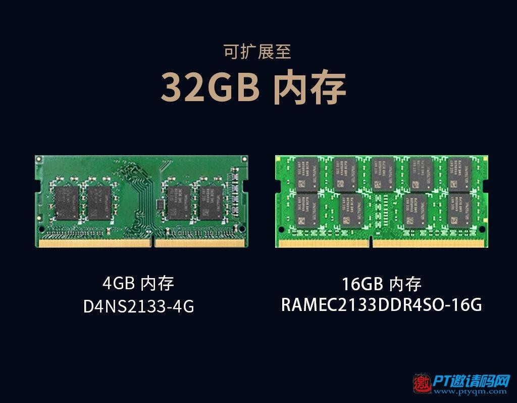 群晖DS1618+正式登场,提供彪悍性能与更灵活的扩展能力
