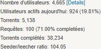 【HD-Forever (HD-F)】法国蓝光高清电影PT站开放注册