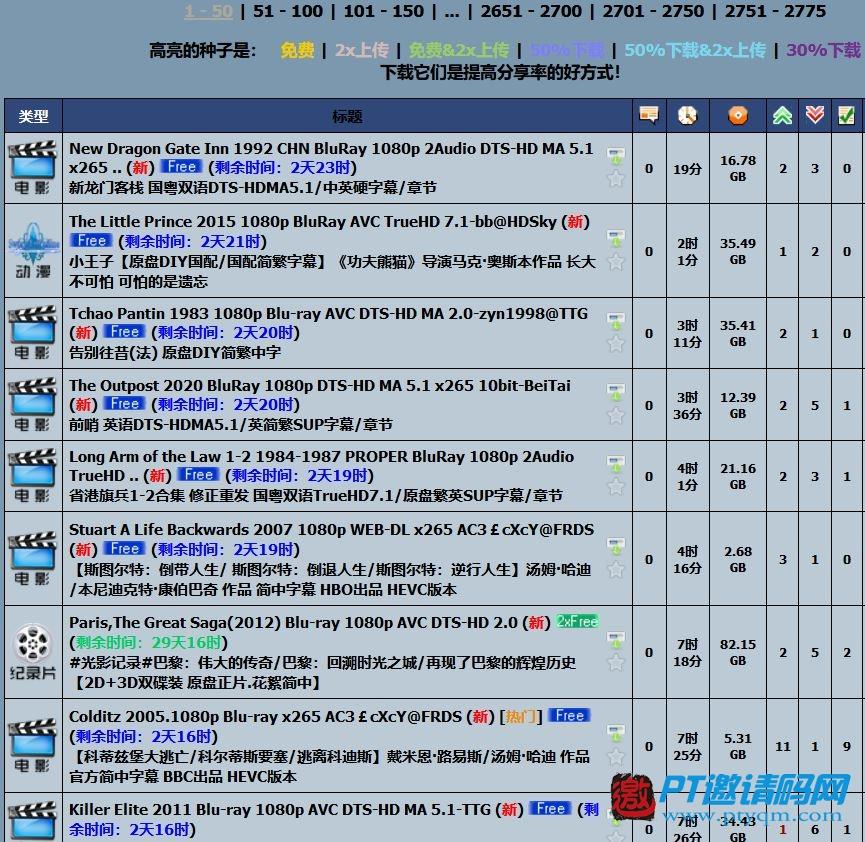 【hdfans】新蓝光影视资源PT站开放注册