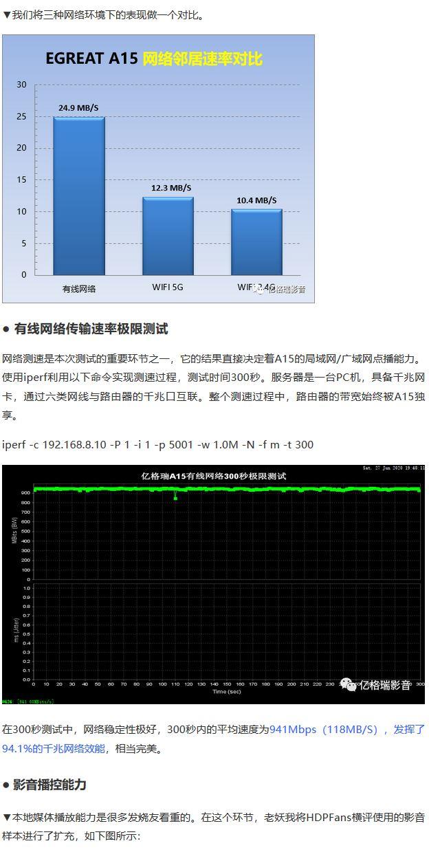 (下)【拆机实拍+量化测评】亿格瑞旗舰级Hi-Fi硬盘播放机A15深度测评!