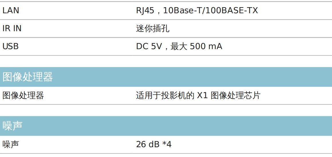 索尼4K投影性价比之王-最新4K家庭影院投影机VW598