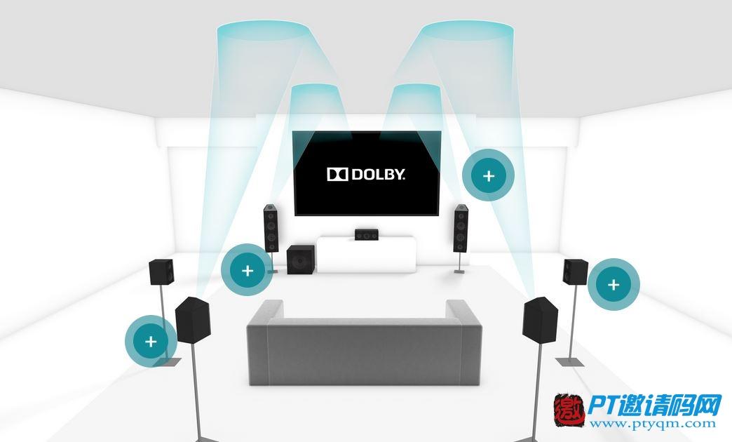 Dolby Atmos杜比全景声(民用)白皮书