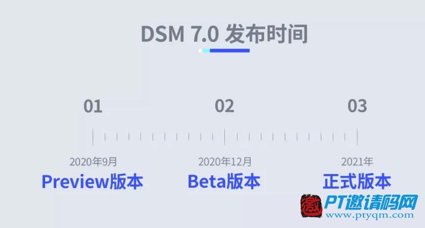 想体验群晖DSM 7.0系统又不想踩坑?教你虚拟机安装DSM7.0