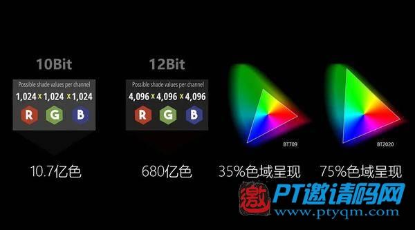 旗舰音画 巅峰之作——芝杜UHD3000顶级4KHi-Fi蓝光硬盘播放器强势登场