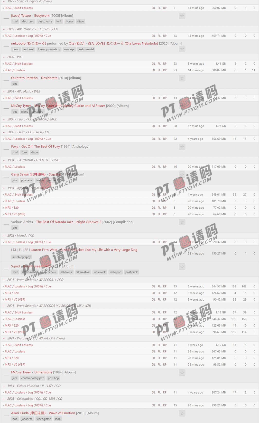 【RED/REDACTED】最大Gazelle无损音乐站